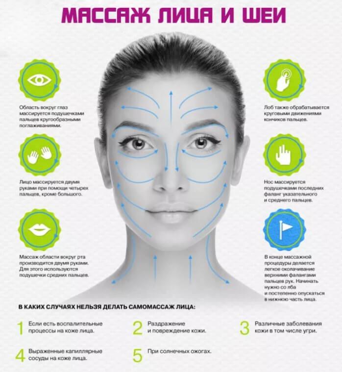 massag lica