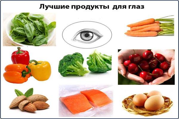 Что надо есть для улучшения зрения?