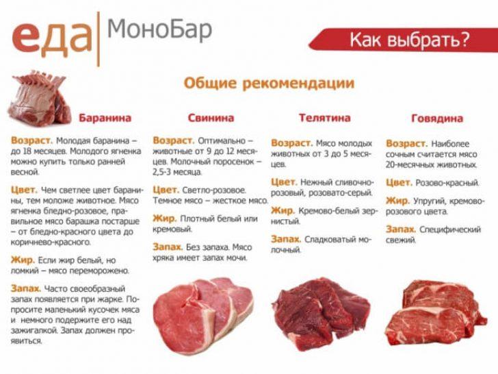 Почему свиное мясо темно красное