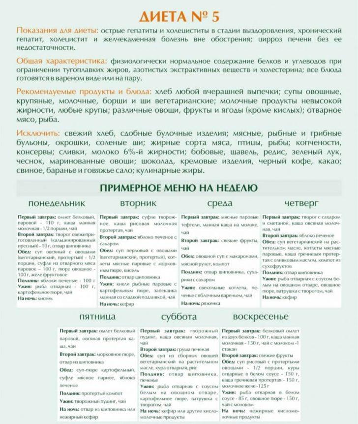 kakovy-simptomy-gepatita-zheltuhi (1)