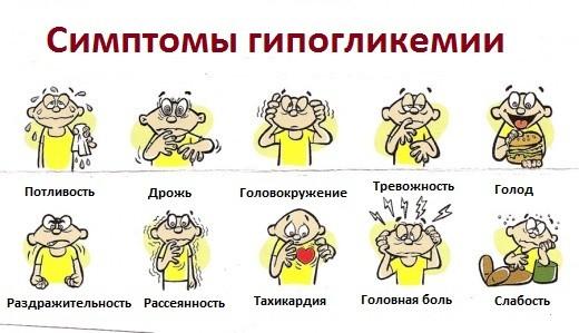 simptomy-gipoglikemii