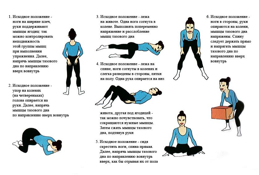 восстановление тонуса мышц влагалища-уь3