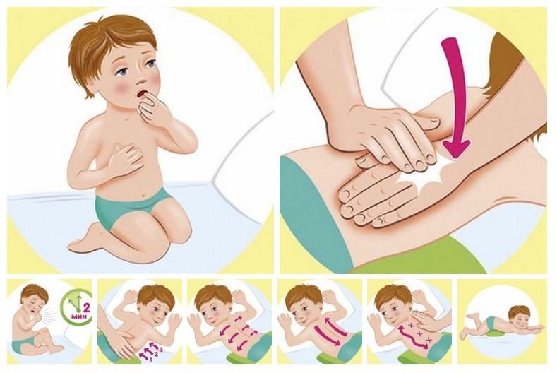Как сделать ребёнку массаж при кашле 338