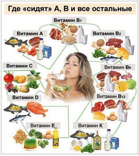 185_vitaminy-dlya-mozga1