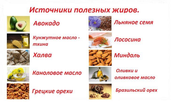 istochniki-poleznyih-zhirov-v-pitanii