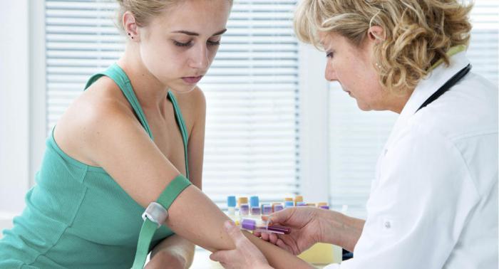 Диагностика повышенного гемоглобина у женщин