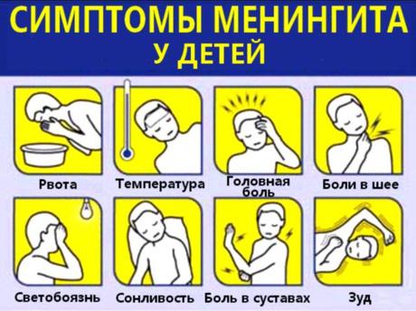 Симптомы серозного менингита