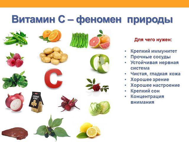 vit-С