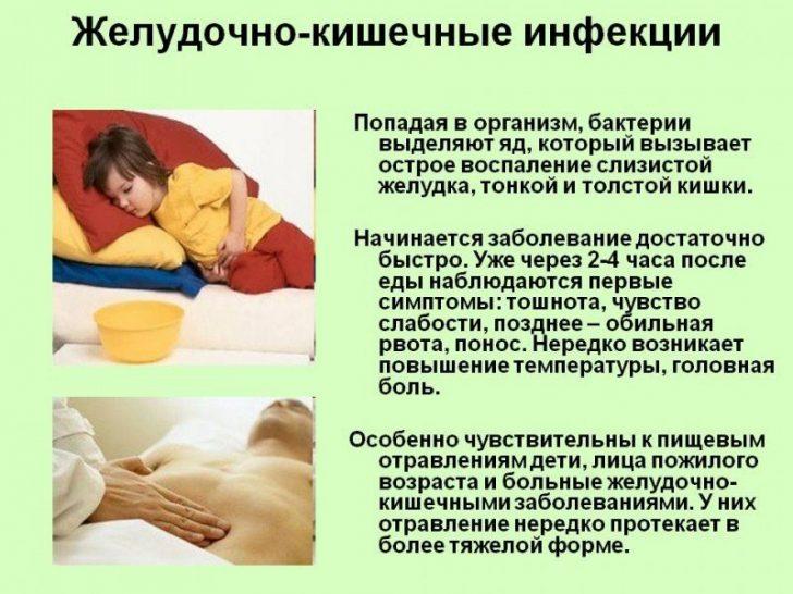 45250-toshnota-pri-kishechnoy-infekcii