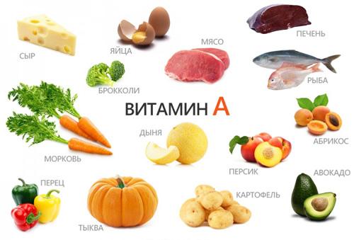 В чем содержится витамин А
