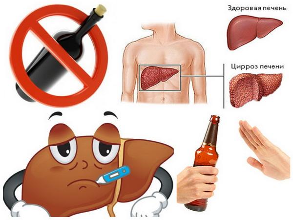 11-алкоголтный гепатит