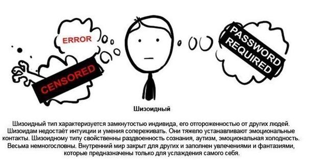Шизоидная психопатия