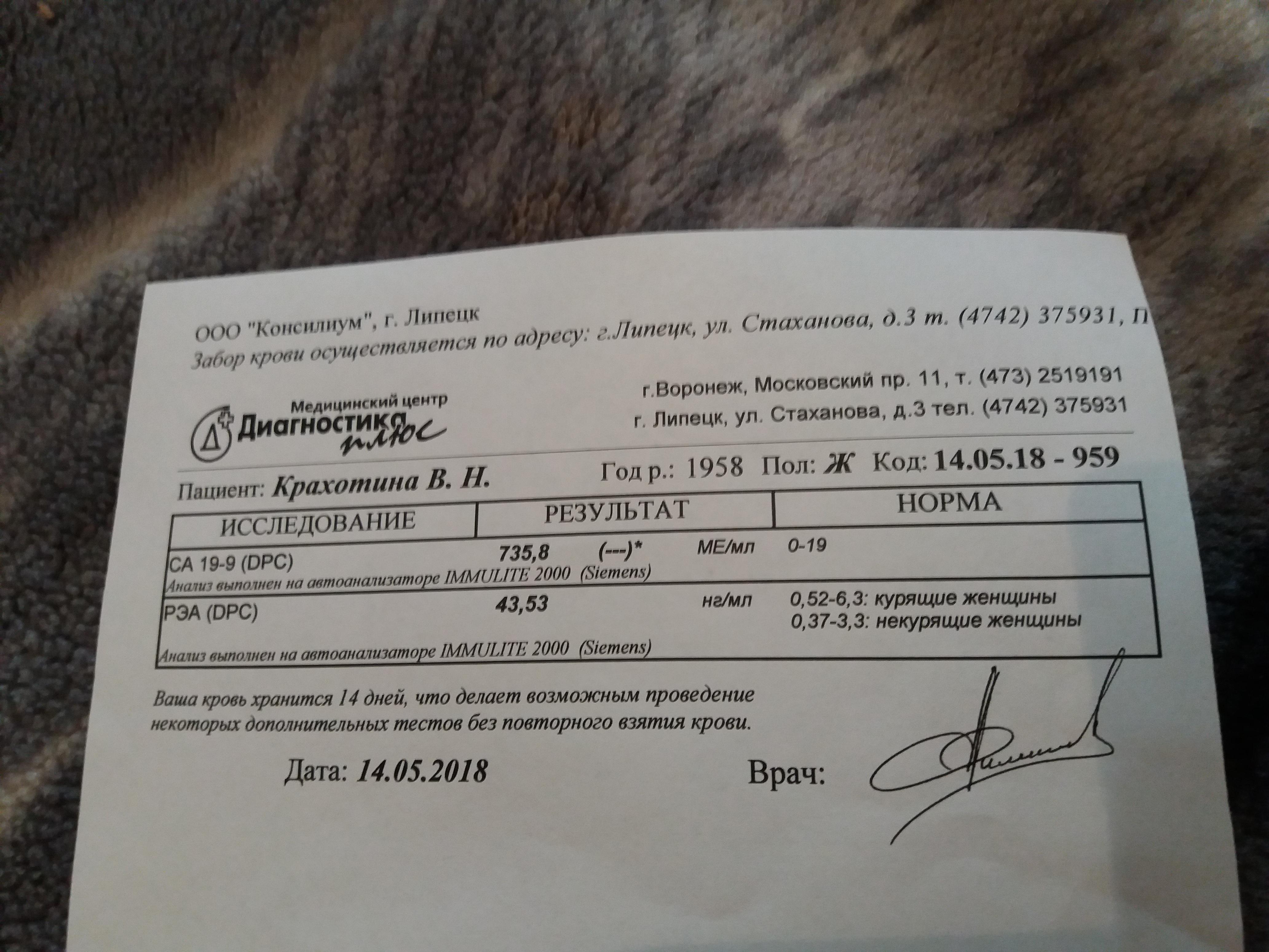 Анализ крови ca 19-9 норма Больничный лист Южная улица (поселок совхоза Крекшино)