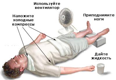 Pomrachneniya-soznaniya