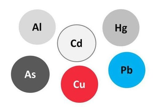 Отравление тяжелыми металлами и лечение народными средствами