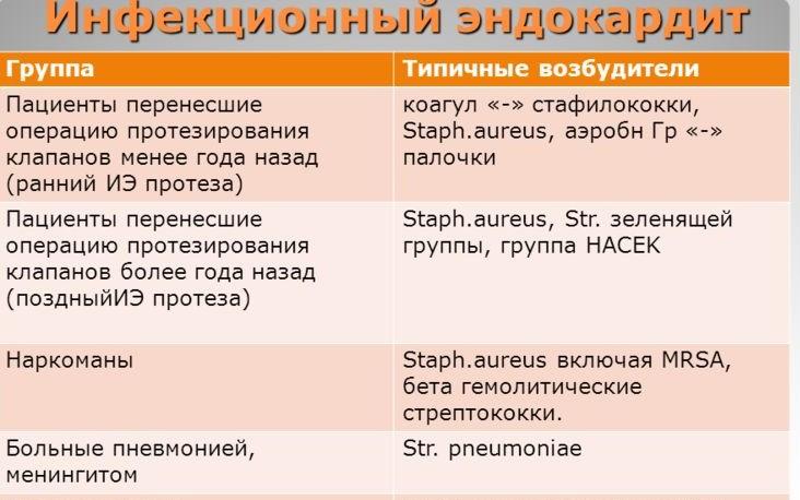 vozbuditeli-stafilokoka