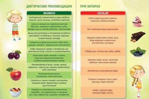 dayte-recept-ot-zaporov-kogda-est-gemorroy