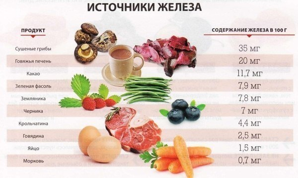 istochniki_zheleza