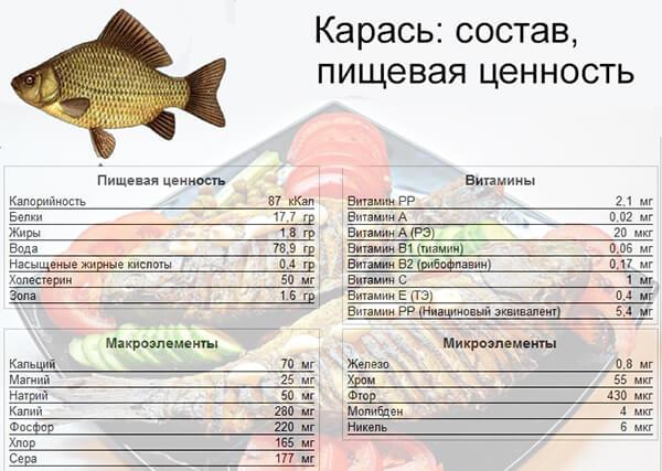 karas_poleznye_svoystva