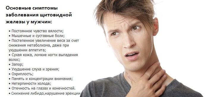 shhitovidnaya-zheleza