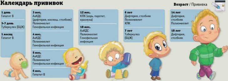 privivka protiv gepatita b