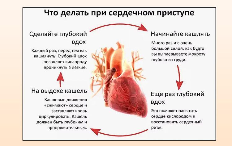 в является признаком покалывание заболевания сердце какого